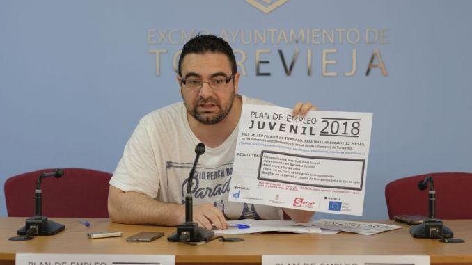 Torrevieja Oferta 153 Empleos Para Jovenes De Entre 17 Y 30 Anos