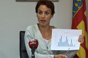 Rafal reduce el periodo medio de pago a proveedores hasta los 9 días y en 300.000 euros las facturas pendientes