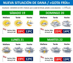 Una nueva DANA podría dejar lluvias fuertes en la Vega Baja a partir de lunes